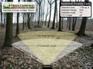 game-trail-camera-width-and-the-overall-distance